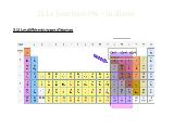 La jonction PN, la diode